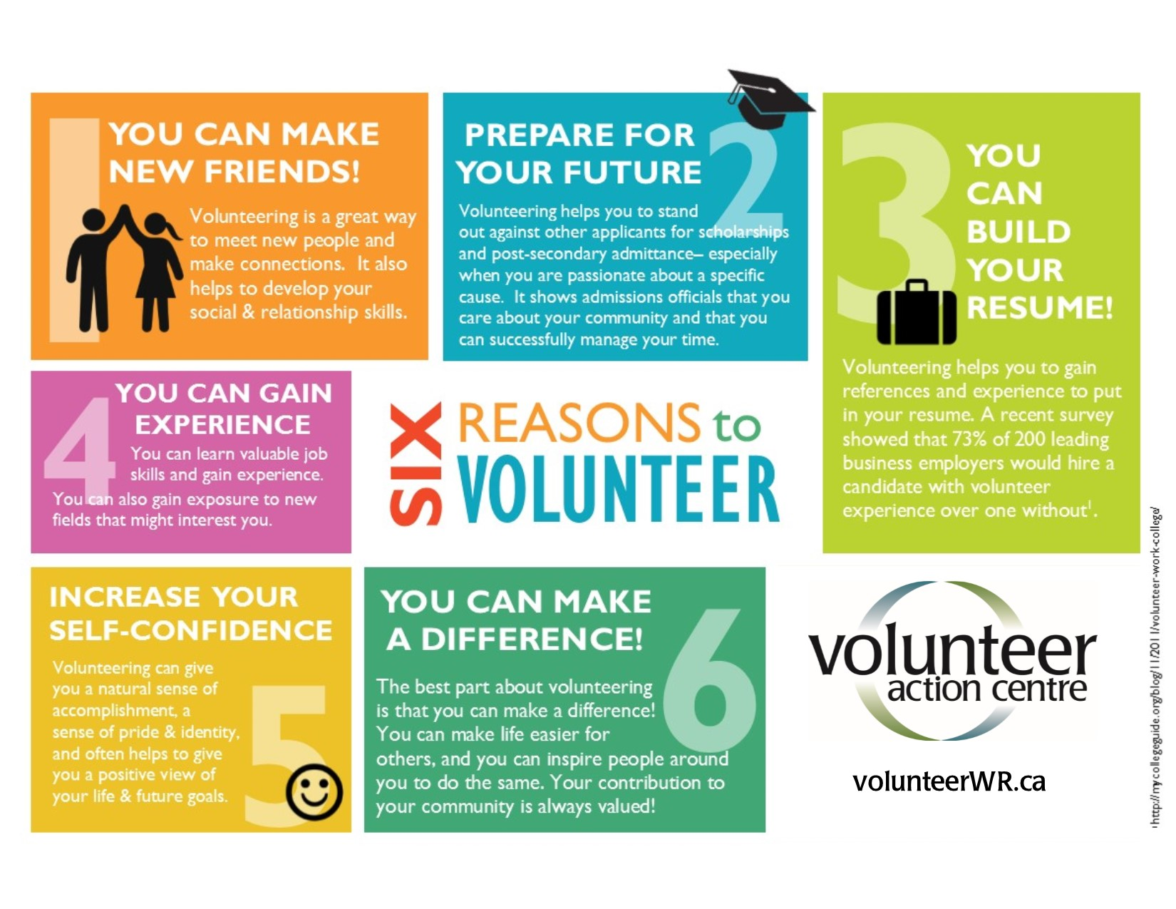 6 reasons to volunteer